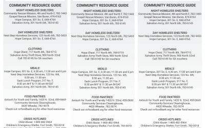 Community Resource Card